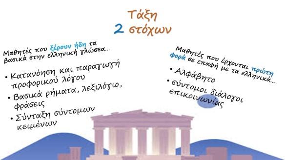 1 γλώσσα2