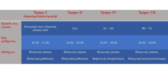πρόγραμμα gr